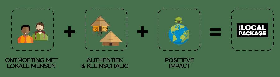 duurzaam-reizen